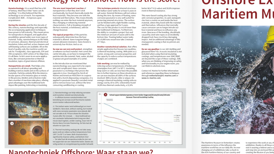 Nanotechnology Offshore: How is the score?
